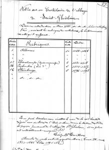 Vol I p 87 Notice sur un cartulaire de l Abbaye de St Ghislain-page-001.jpg