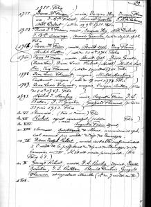 Vol II page 78 à 79 Quelques noms de Mayeurs et échevins-page-003.jpg