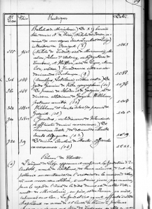 Vol I page 88 à 92 Cartulaire de l Abbaye d Aulne-page-003.jpg