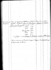 Vol I page 153 à 158 Les Français dans le Hainaut sous Louis XIV-page-003.jpg